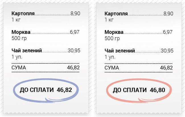 Вгосударстве Украина вводят новые правила расчета наличкой: что поменяется