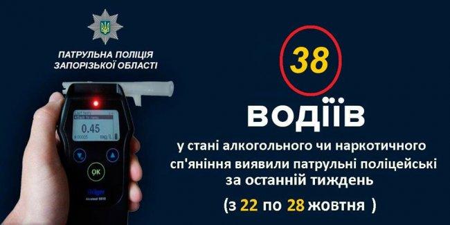 За неделю в Запорожье задержали десятки пьяных водителей
