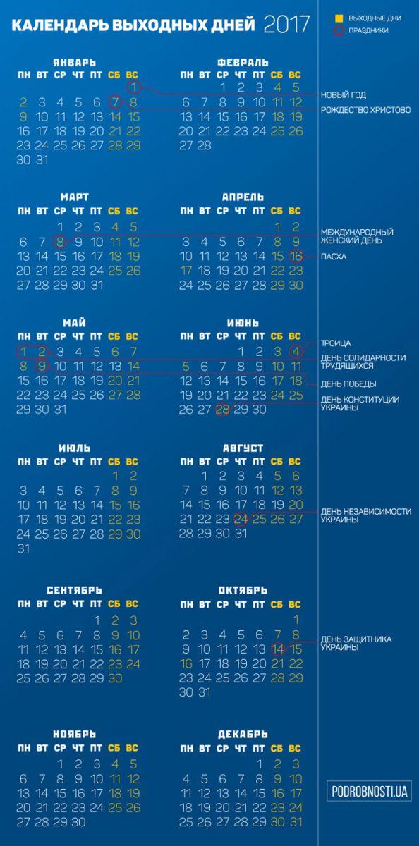 Предсказания Нострадамуса на 2018 год - Предсказания
