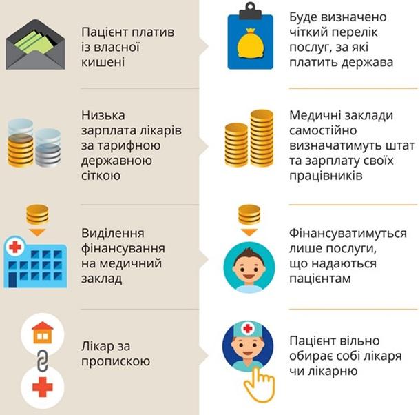 Рада сделала шаг кзапуску новоиспеченной системы снобжения деньгами — Медр ...