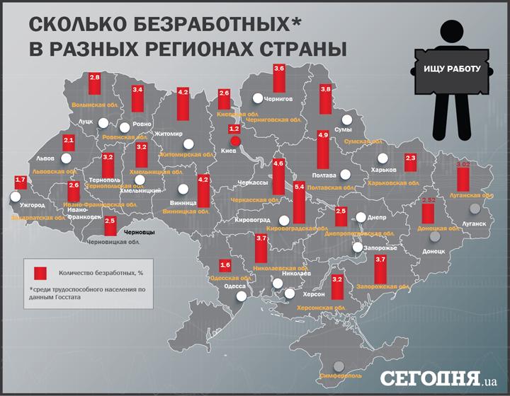 Ссегодняшнего дня вУкраинском государстве возросли минимальная заработная плата ипенсия